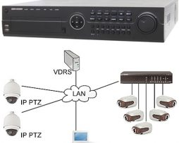 Network Recorders / NVR